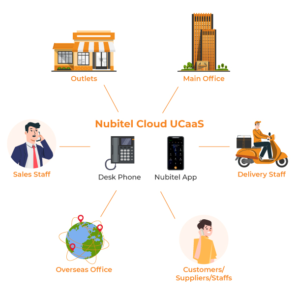 ucaas-office