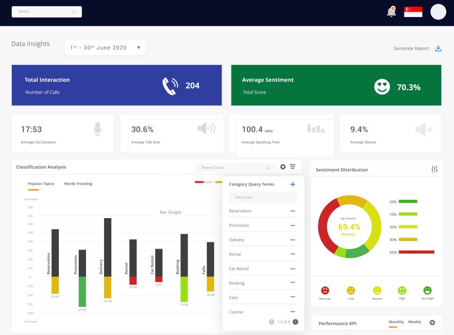 speech-analytics-dashboard